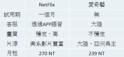 netflix-vs-iqiyi