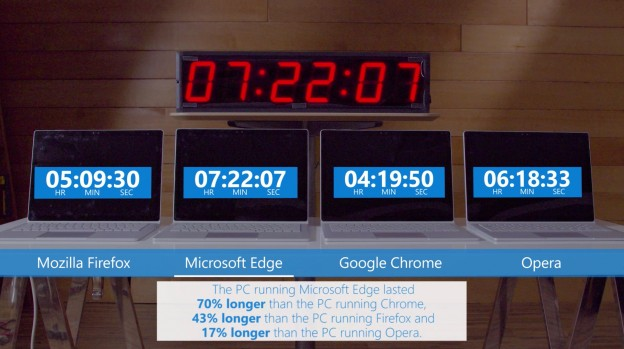 Microsoft_browser-power-consumption
