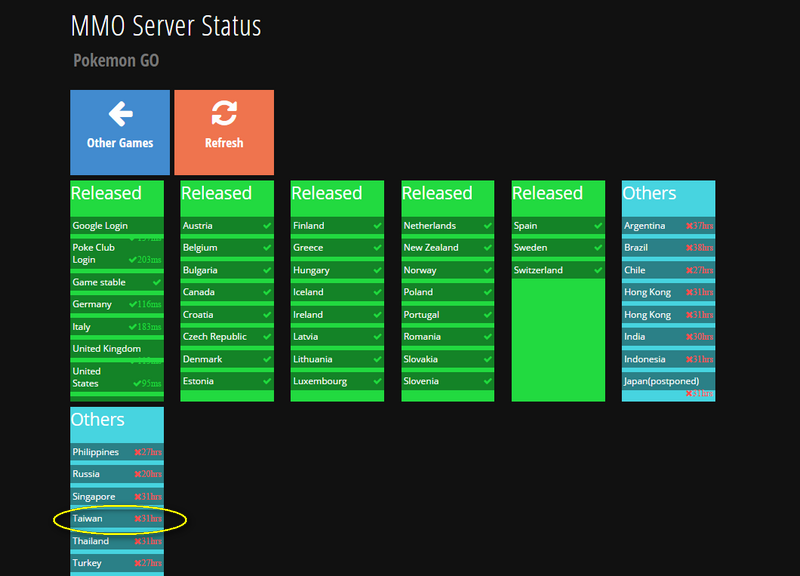 Photo Credit: MMO Server Status