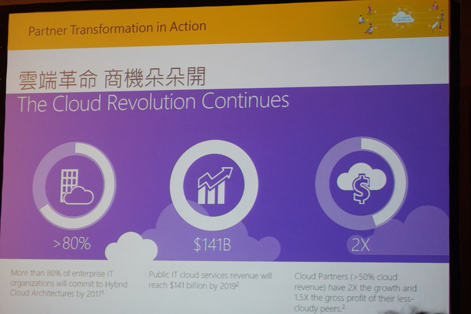 The-Cloud-Revolution-Continues-Microsoft