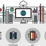 台北國際技術交易展:多樣技術整合,共同打造智慧生活