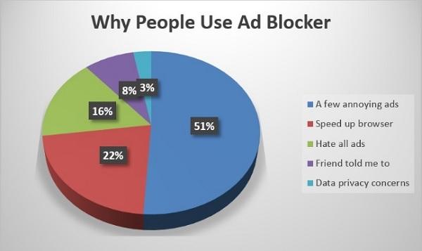 ad block 1