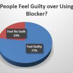 用廣告阻擋器也會感到良心不安?最新研究:77% 使用者感到有罪惡感