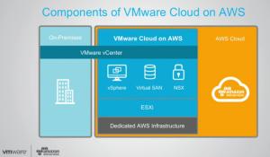 Amazon Web Services and VMware2