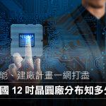 【圖表看時事】中國 12 吋晶圓廠開不停,產能、發展總整理