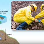對抗土石流的終極防線──土壤驅動監測系統