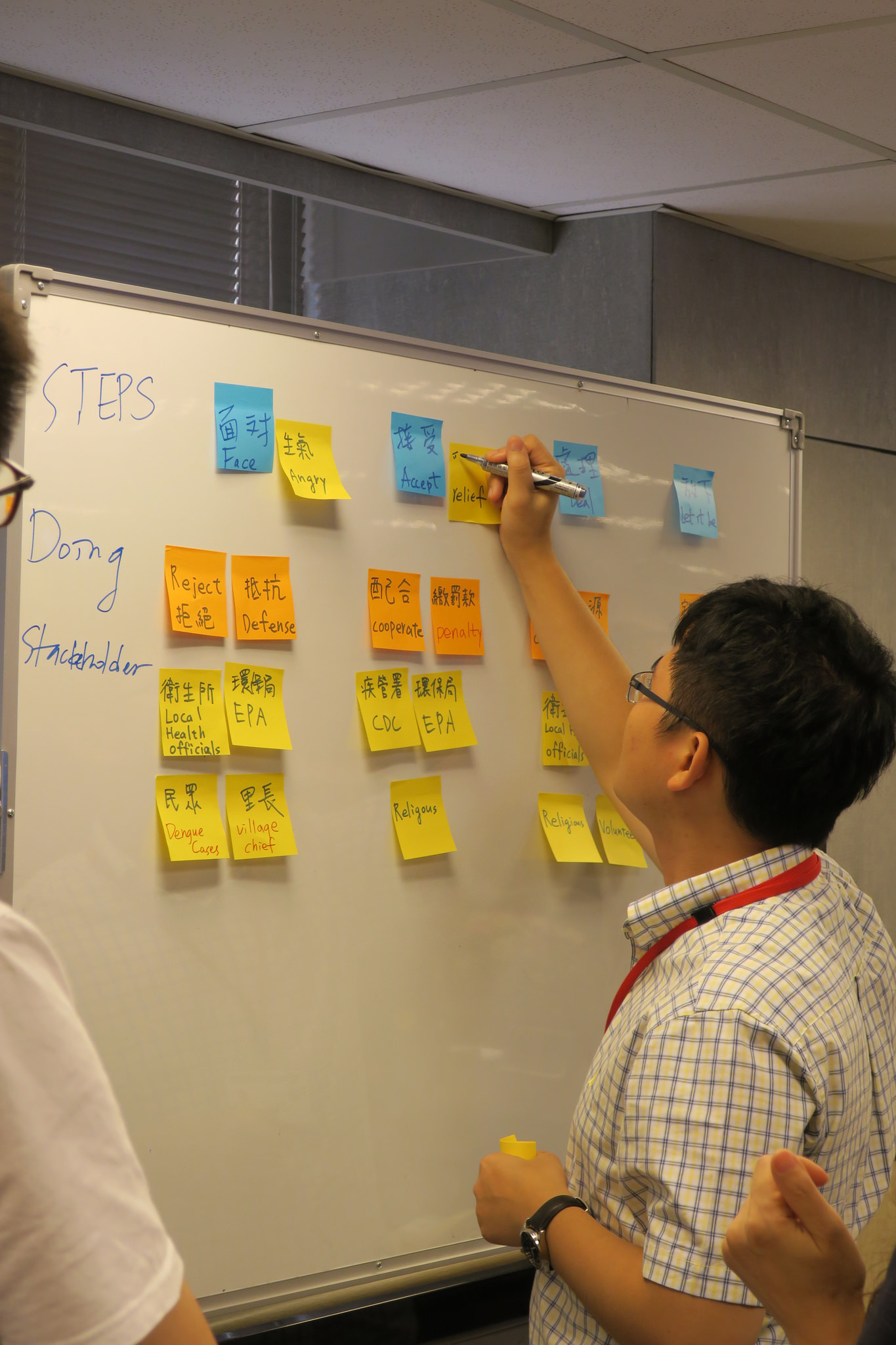 IBM-CDC-Design-Thinking