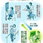 日擬設智慧型復健室 助腦中風患者復健