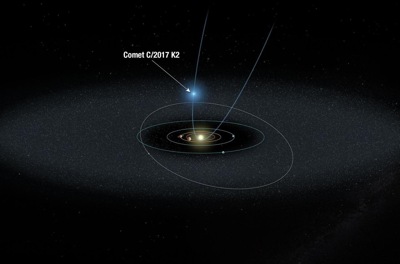 天文學家觀察到最遠的彗星,5 年後將撲達火星附近