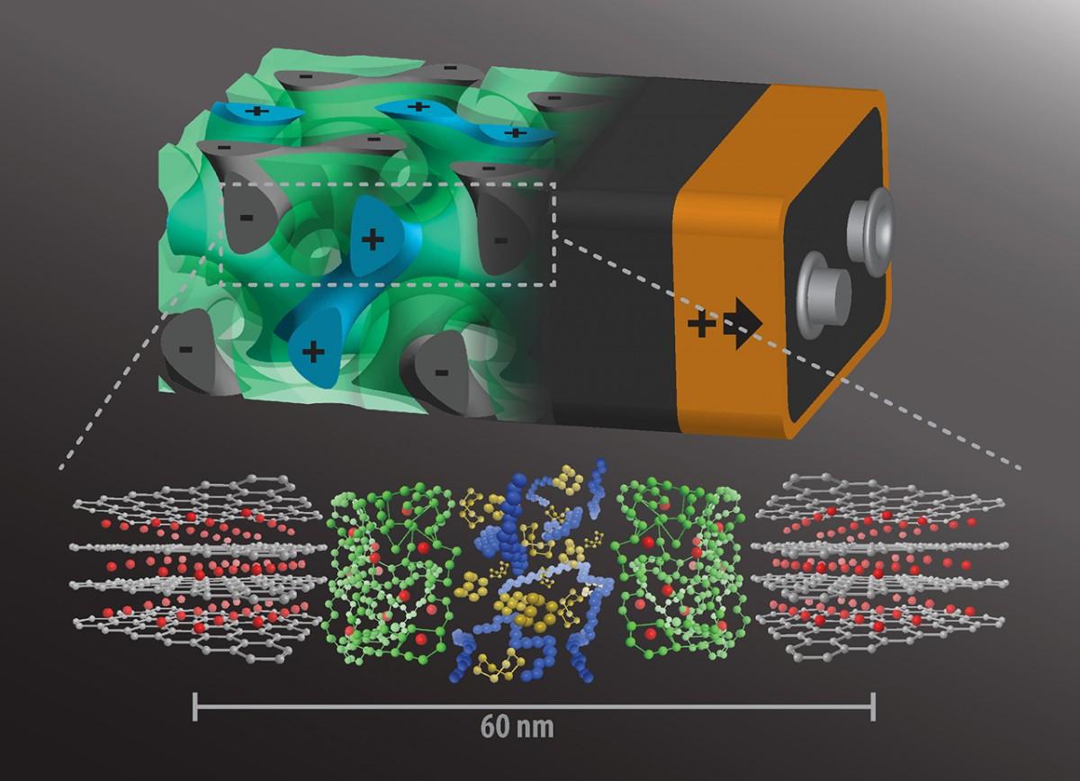 自組裝 3D 螺旋結構電池,可在數秒內為設備充飽電