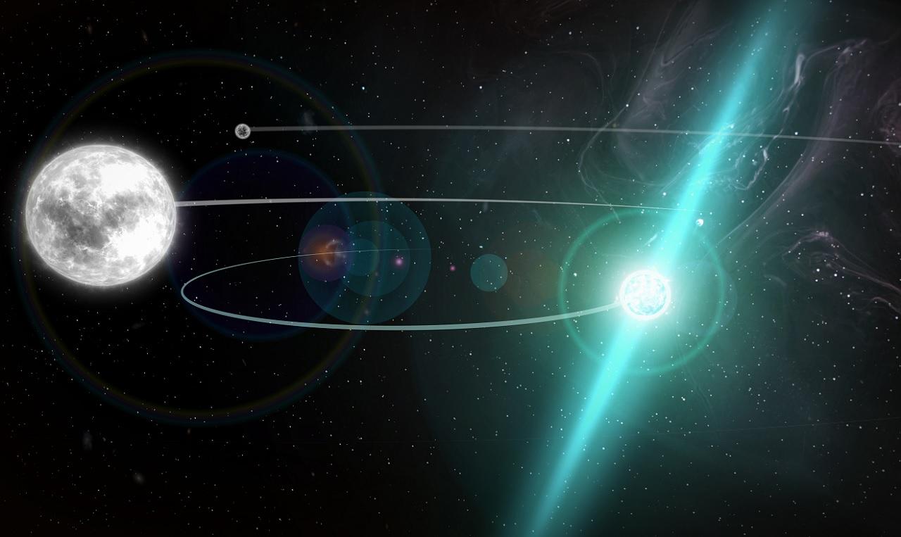 愛因斯坦又對了!等效原理歷時 6 年,通過三星系統極端條件檢測