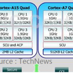 【密】 Samsung Exynos 八核心處理器獨家揭露