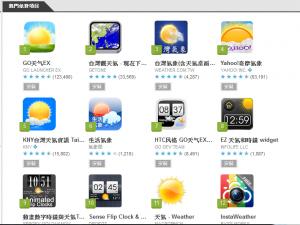 KNY 開發的天氣 App 排行第五