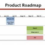 大螢幕 iPhone 要等到 2014 年才會推出
