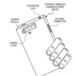 蘋果想為 iPhone 加入光學變焦功能