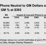 廉價iPhone對蘋果利潤無影響