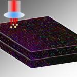 5D玻璃碟:高達360TB容量、耐高溫、壽命百萬年?