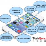 徹底掌握,蘋果下世代 iPhone 規格現況總整理