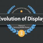 三星手機螢幕發展歷史圖表