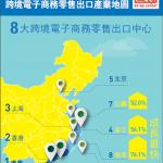 eBay:大中華區跨境電子商務表現強勁  「MIT」打響全球知名度