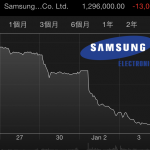 三星手機銷售逢危機,是否會成為另一個 HTC?