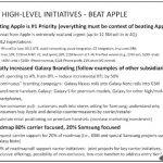 三星內部文件:2012 年第一要務是打敗蘋果