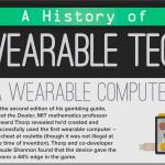 從賭場到消費市場,一張圖看穿戴科技發展史