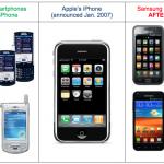 蘋果放棄上訴  不再尋求禁售三星侵權產品