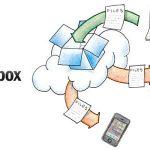 Dropbox 添加 streaming sync 功能,大型文件同步速度最快提升 2 倍