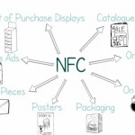 不只行動支付,NFC 會員管理讓一物兩退不再是困擾