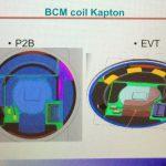 iWatch CAD 零件設計圖曝光,方型外觀 2015 年才上市