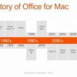 微軟將在 2015 年推新版 Office for Mac 並支援 Retina 界面