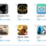 蘋果 App Store 中國區  1 元促銷轉成常態,吸引用戶購買正版