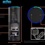 亞馬遜也進軍智慧家電,Amazon Echo 要成為家庭常駐助理