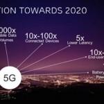 愛立信全新無線系統,讓 5G 成為可能