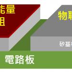 國研院開發物聯網晶片自供電技術