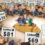 你為網路巨頭貢獻了多少市值?用戶價值大揭秘