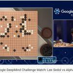 人工智慧也有輸的一天!人機大戰第 4 盤,李世乭終於贏過 AlphaGo