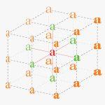 微軟、蘋果、Google 與 Adobe 聯合開發字體解決字體顯示難題