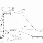 無人機的航空母艦?亞馬遜要打造「空中物流中心」