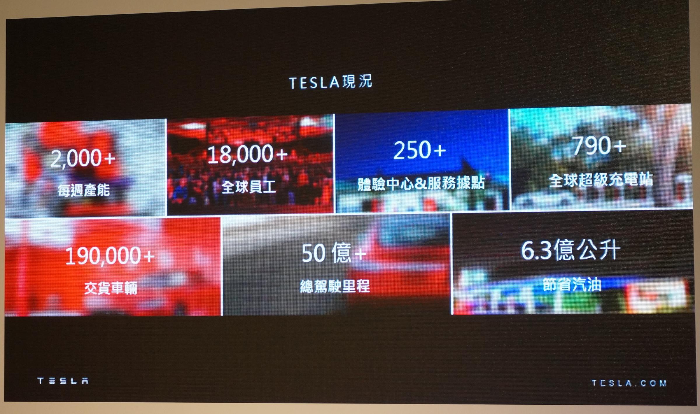 Tesla-figures-2017