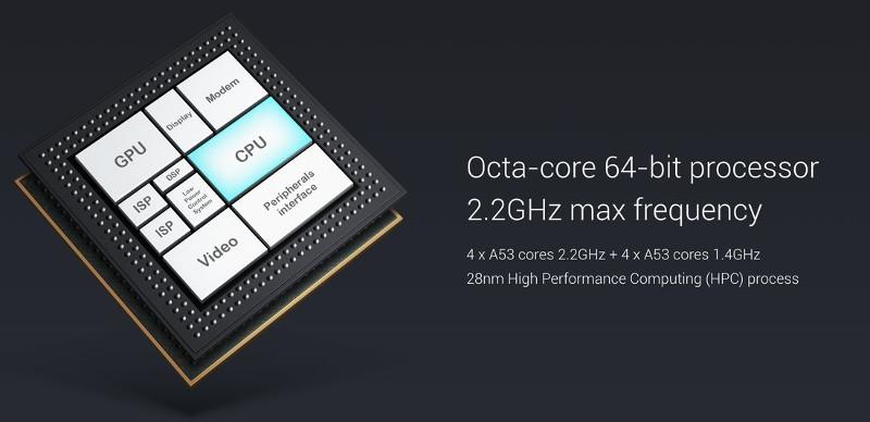 Xiaomi-Surge-S1-specs