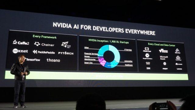 Nvidia 發表TensorRT 3 可程式化推理加速器,比起CPU 能實現高達