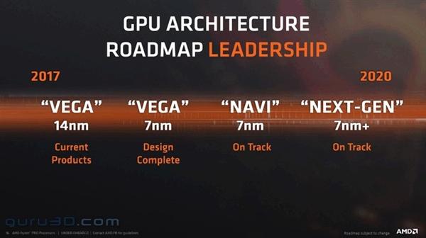 台積電 7 奈米製程太搶手,AMD 7 奈米顯卡延後發表