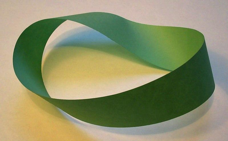 數學家和藝術家都讚歎不已,神奇圈圈「莫比烏斯環」