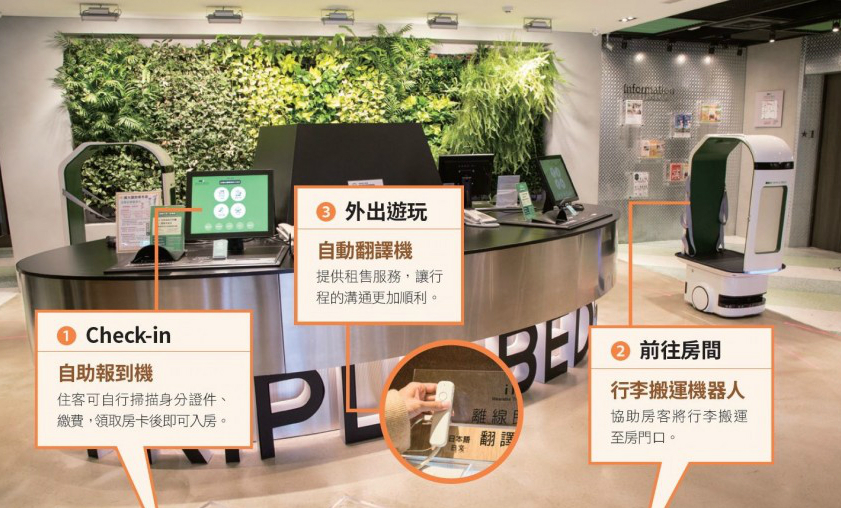 解雇數百個機器人!全球第一家機器人酒店母集團,為何敢來台灣設點?
