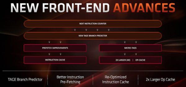 AMD Next Gaming Horizon Tech Day:第3 代Ryzen 桌上型處理器