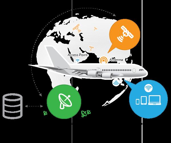美國航空機上 Wi-Fi 全面升級為衛星網路,空中上網的體驗更好了
