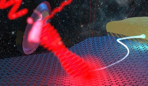 科學家展示石墨烯兆赫茲探測器,更精準的宇宙 3D 成像不是夢