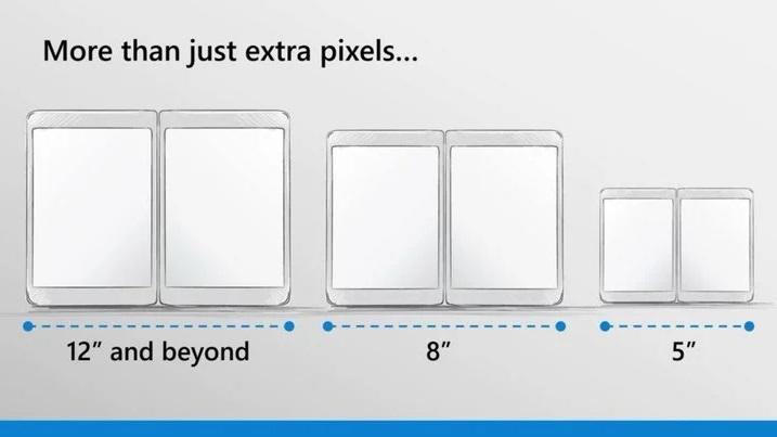 微軟新系統 Windows 10X,能為雙螢幕筆電帶來什麼?